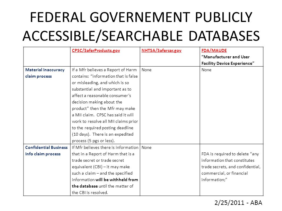 FEDERAL GOVERNEMENT PUBLICLY ACCESSIBLE/SEARCHABLE DATABASES CPSC/SaferProducts.govNHTSA/Safercar.gov FDA/MAUDE Manufacturer and User Facility Device Experience Disclaimer The Commission does not guarantee the accuracy, completeness or adequacy of the contents of the Consumer Product Safety Information Database, particularly with respect to the accuracy, completeness, or adequacy of information submitted by persons outside of the CPSC. NoneDisclaimer is related only to the reporting entity : A report or other information submitted by a reporting entity under this part, and any release by FDA of that report or information, does not necessarily reflect a conclusion by the party submitting the report or by FDA that the report or information constitutes an admission that the device, or the reporting entity or its employees, caused or contributed to the reportable event.