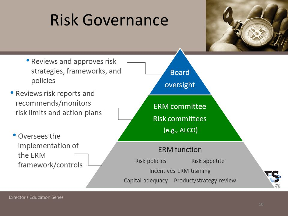 Risk Governance 10 Reviews and approves risk strategies, frameworks, and policies Board oversight ERM committee Risk committees (e.g., ALCO) ERM funct