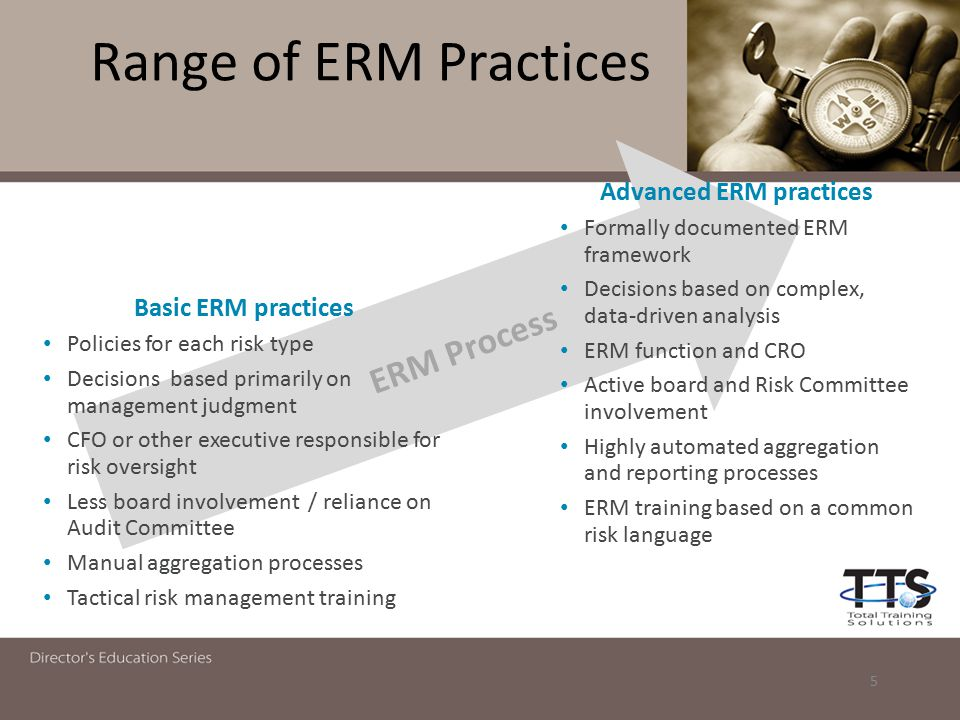 Range of ERM Practices 5 ERM Process Advanced ERM practices Formally documented ERM framework Decisions based on complex, data-driven analysis ERM fun