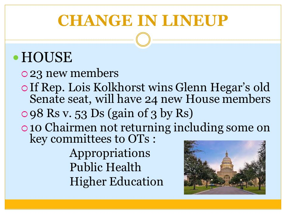 CHANGE IN LINEUP HOUSE  23 new members  If Rep.