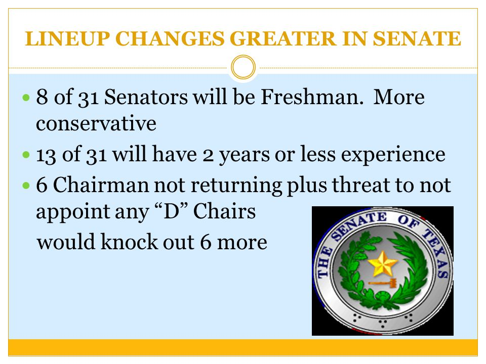 LINEUP CHANGES GREATER IN SENATE 8 of 31 Senators will be Freshman.