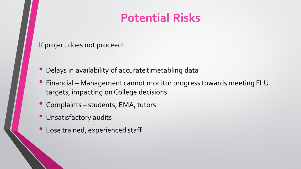 Potential Risks If project does not proceed: Delays in availability of accurate timetabling data Financial – Management cannot monitor progress towards meeting FLU targets, impacting on College decisions Complaints – students, EMA, tutors Unsatisfactory audits Lose trained, experienced staff