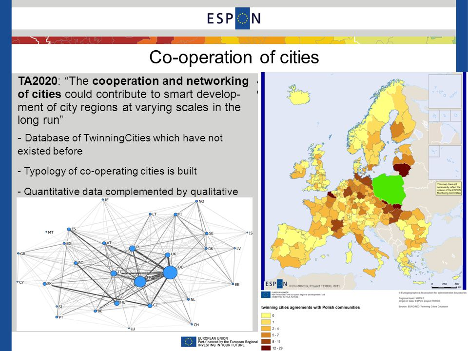 Co-operation of cities Aver.