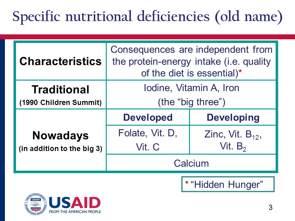 3 Specific nutritional deficiencies (old name) Characteristics Consequences are independent from the protein-energy intake (i.e.