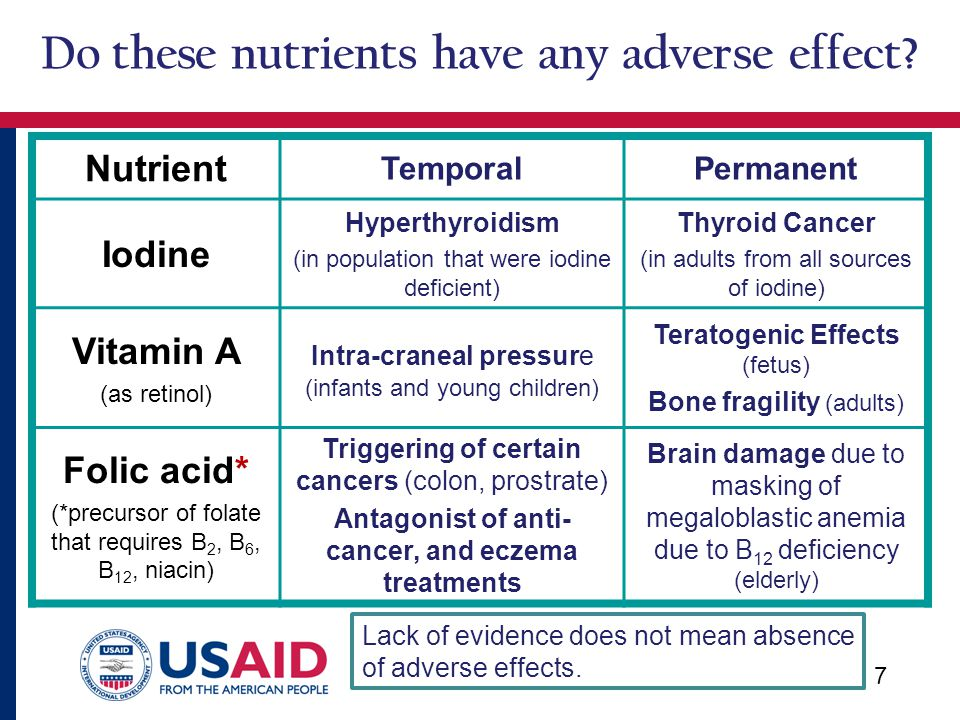 7 Do these nutrients have any adverse effect.