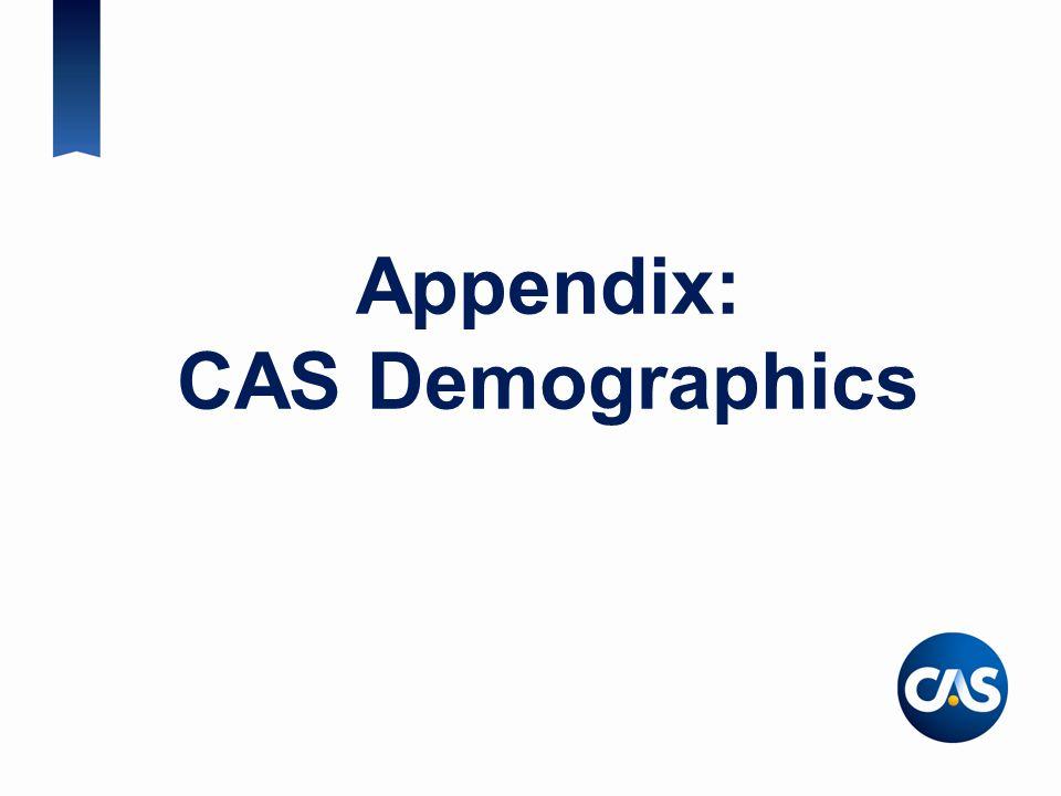 Appendix: CAS Demographics