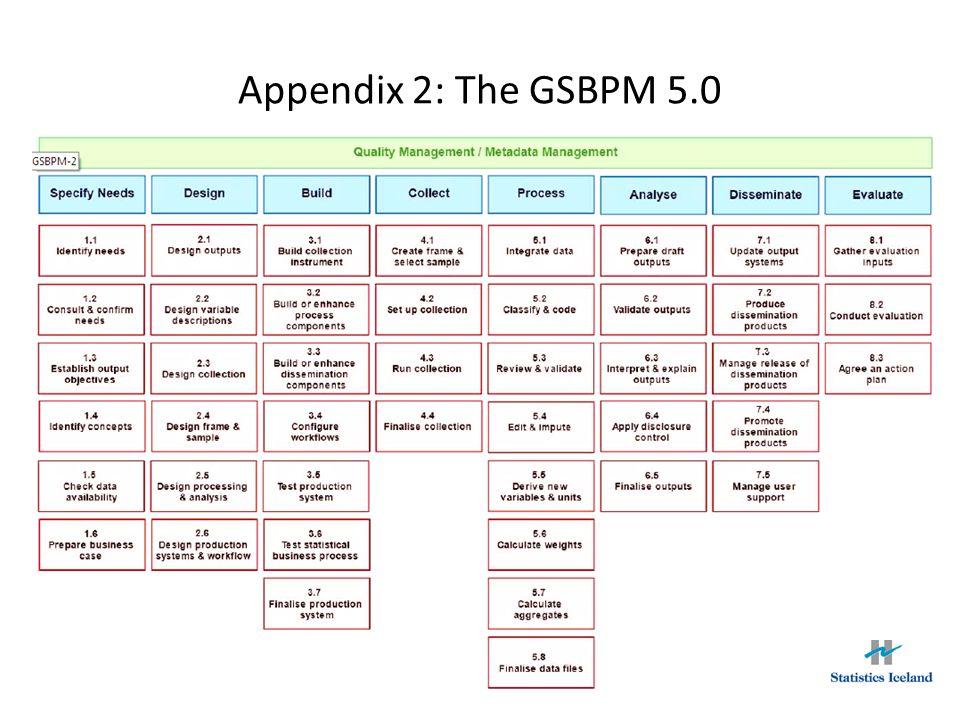 Appendix 2: The GSBPM 5.0