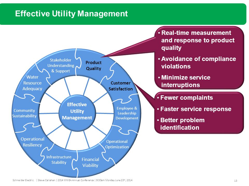 13 Schneider Electric| Steve Callahan | 2014 MWEA Annual Conference | 9:30am Monday June 23 rd, 2014 Effective Utility Management Effective Utility Management Product Quality Customer Satisfaction Employee & Leadership Development Operational Optimization Financial Viability Infrastructure Stability Stakeholder Understanding & Support Water Resource Adequacy Community Sustainability Operational Resiliency Real-time measurement and response to product quality Avoidance of compliance violations Minimize service interruptions Fewer complaints Faster service response Better problem identification