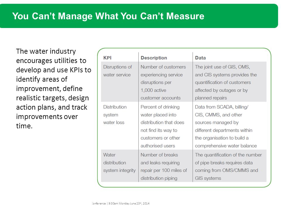 36 Schneider Electric| Steve Callahan | 2014 MWEA Annual Conference | 9:30am Monday June 23 rd, 2014 You Can't Manage What You Can't Measure The water industry encourages utilities to develop and use KPIs to identify areas of improvement, define realistic targets, design action plans, and track improvements over time.