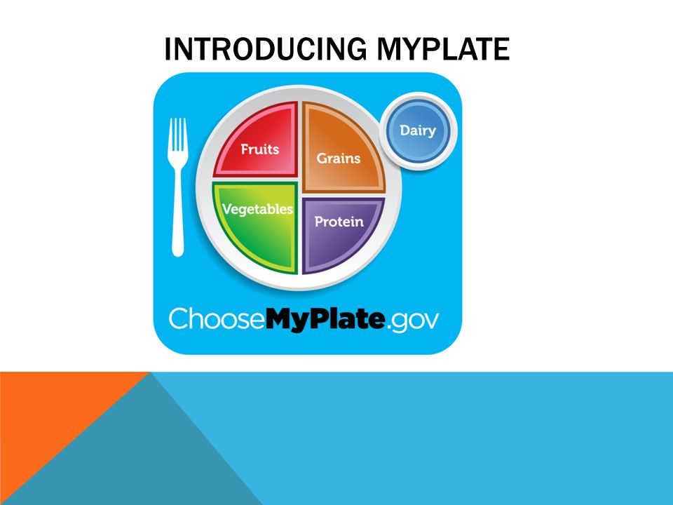 INTRODUCING MYPLATE Click to watch MyPlate Video!