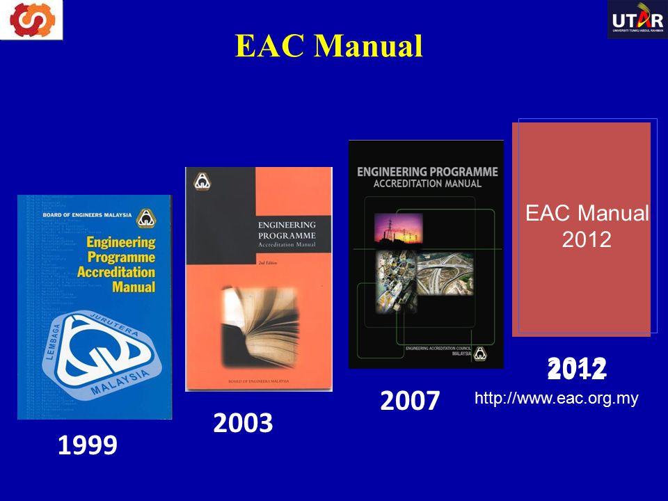 2012 EAC Manual 2012 1999 2003 2007 2012 http://www.eac.org.my EAC Manual
