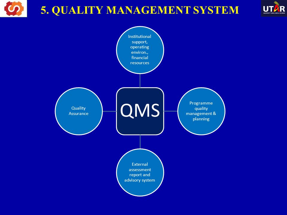 QMS Institutional support, operating environ., financial resources Programme quality management & planning External assessment report and advisory sys