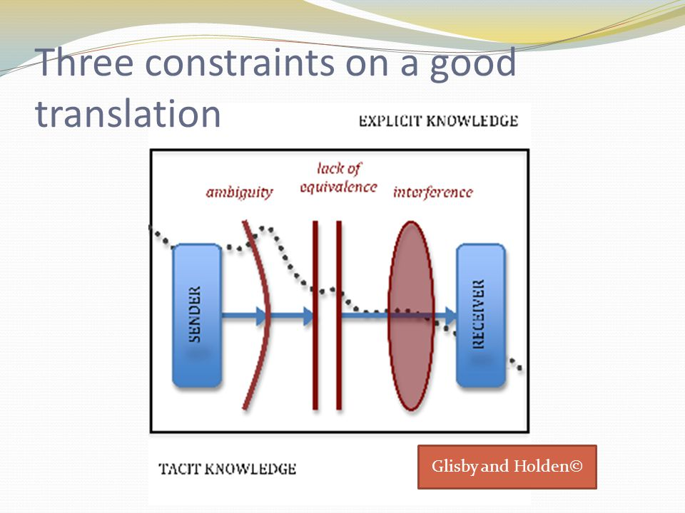 Three constraints on a good translation Glisby and Holden©