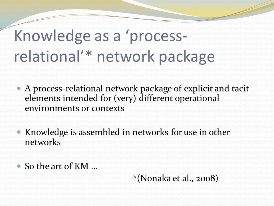 The art of KM...
