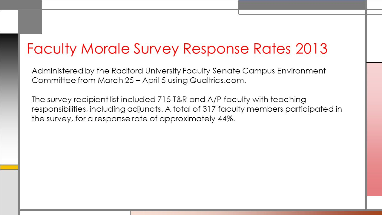 Faculty Morale Survey Response Rates 2013 Administered by the Radford University Faculty Senate Campus Environment Committee from March 25 – April 5 using Qualtrics.com.