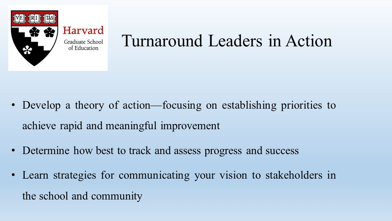 Turnaround Leaders in Action Capacity Building Corresponding College and Career Readiness (CCR) Anchor Standard Standard 3: Analyze how and why individuals, events, and ideas develop and interact over the course of a text