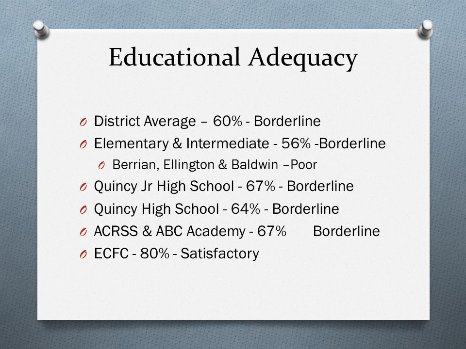 Educational Adequacy O District Average – 60% - Borderline O Elementary & Intermediate - 56% -Borderline O Berrian, Ellington & Baldwin –Poor O Quincy Jr High School - 67% - Borderline O Quincy High School - 64% - Borderline O ACRSS & ABC Academy - 67%Borderline O ECFC - 80% - Satisfactory