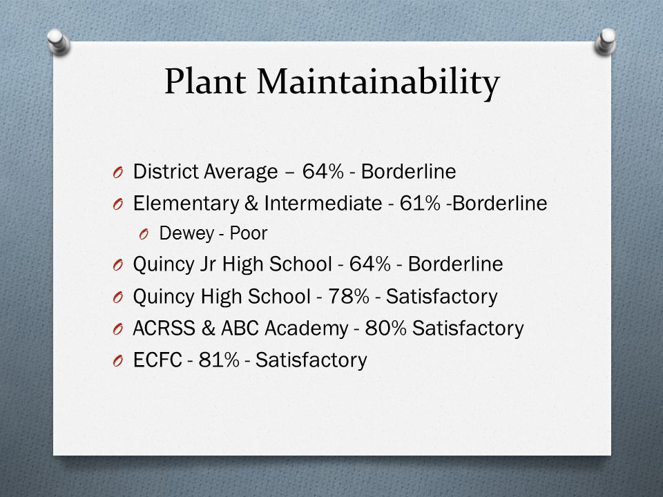 Plant Maintainability O District Average – 64% - Borderline O Elementary & Intermediate - 61% -Borderline O Dewey - Poor O Quincy Jr High School - 64% - Borderline O Quincy High School - 78% - Satisfactory O ACRSS & ABC Academy - 80% Satisfactory O ECFC - 81% - Satisfactory