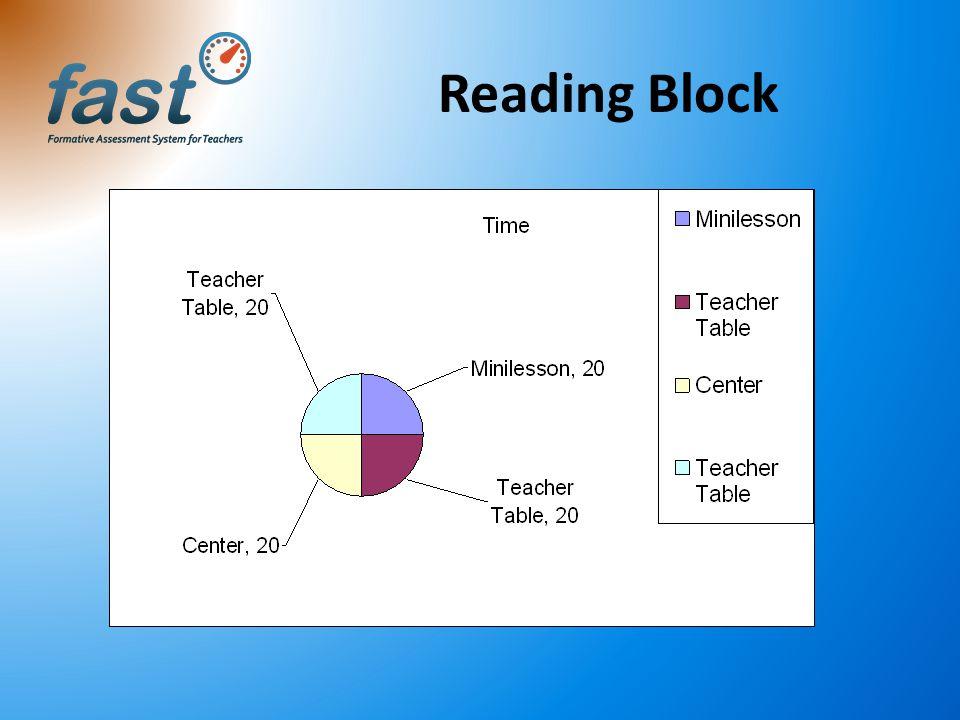 Reading Block