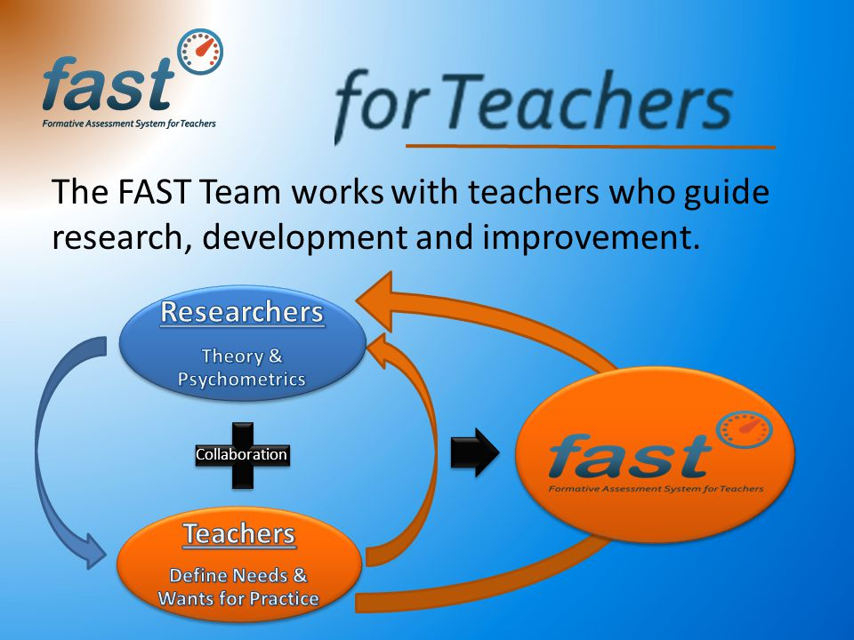The FAST Team works with teachers who guide research, development and improvement.