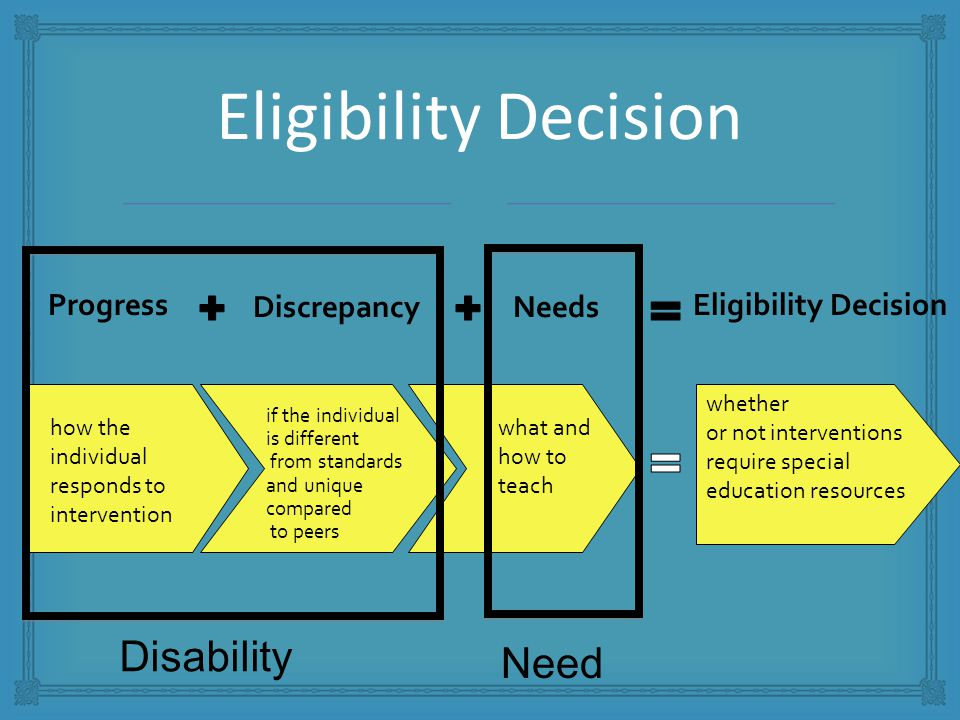 whether or not interventions require special education resources Progress DiscrepancyNeeds Eligibility Decision what and how to teach if the individual is different from standards and unique compared to peers how the individual responds to intervention Eligibility Decision Disability Need