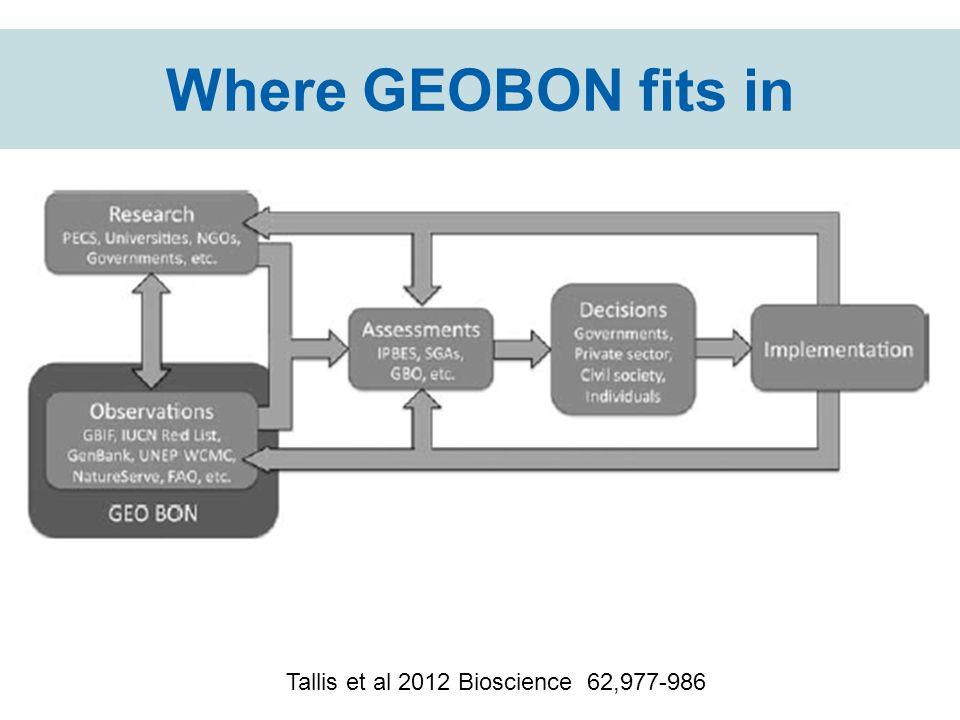 Where GEOBON fits in Tallis et al 2012 Bioscience 62,977-986