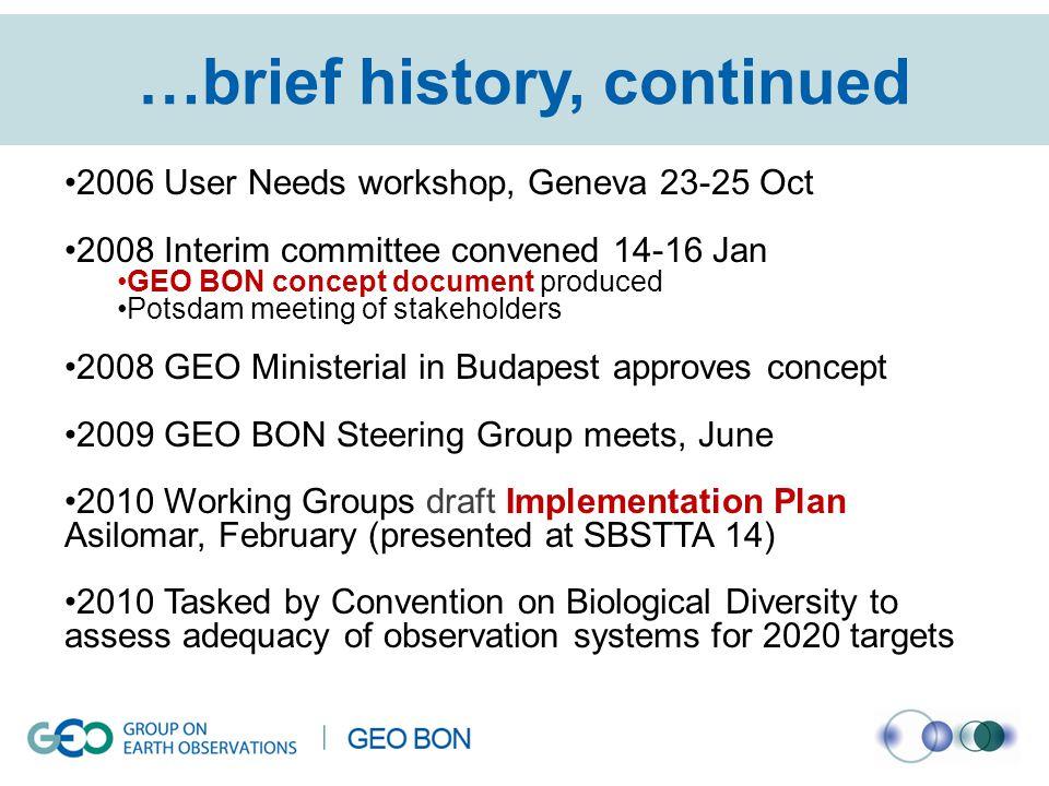2006 User Needs workshop, Geneva 23-25 Oct 2008 Interim committee convened 14-16 Jan GEO BON concept document produced Potsdam meeting of stakeholders