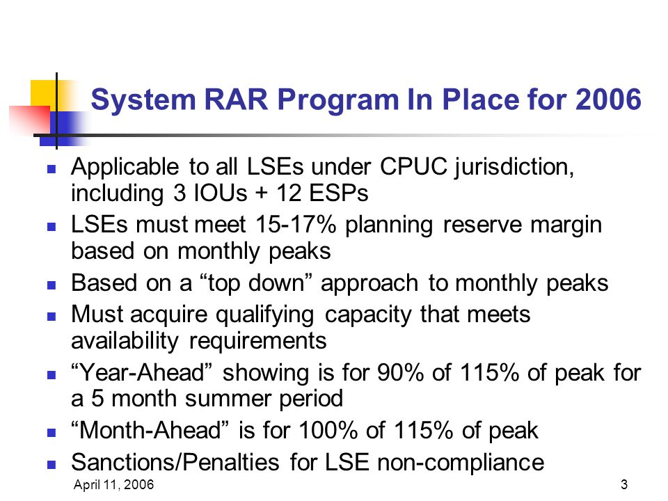 April 11, 20063 System RAR Program In Place for 2006 Applicable to all LSEs under CPUC jurisdiction, including 3 IOUs + 12 ESPs LSEs must meet 15-17% planning reserve margin based on monthly peaks Based on a top down approach to monthly peaks Must acquire qualifying capacity that meets availability requirements Year-Ahead showing is for 90% of 115% of peak for a 5 month summer period Month-Ahead is for 100% of 115% of peak Sanctions/Penalties for LSE non-compliance