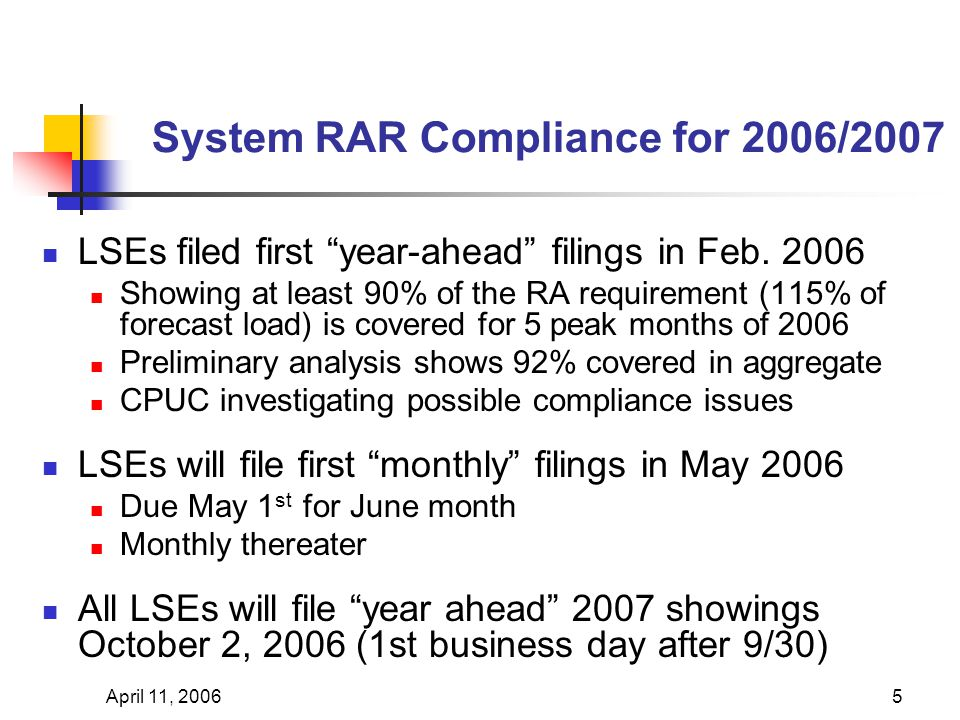 April 11, 20065 System RAR Compliance for 2006/2007 LSEs filed first year-ahead filings in Feb.