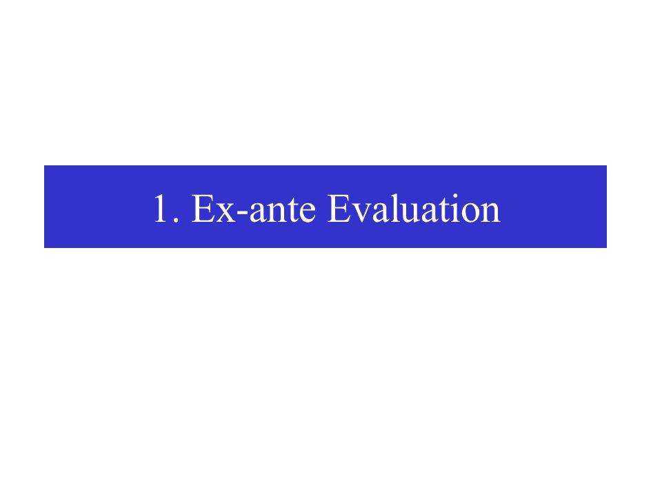Funding regulations Regulations of the EC (e.g.