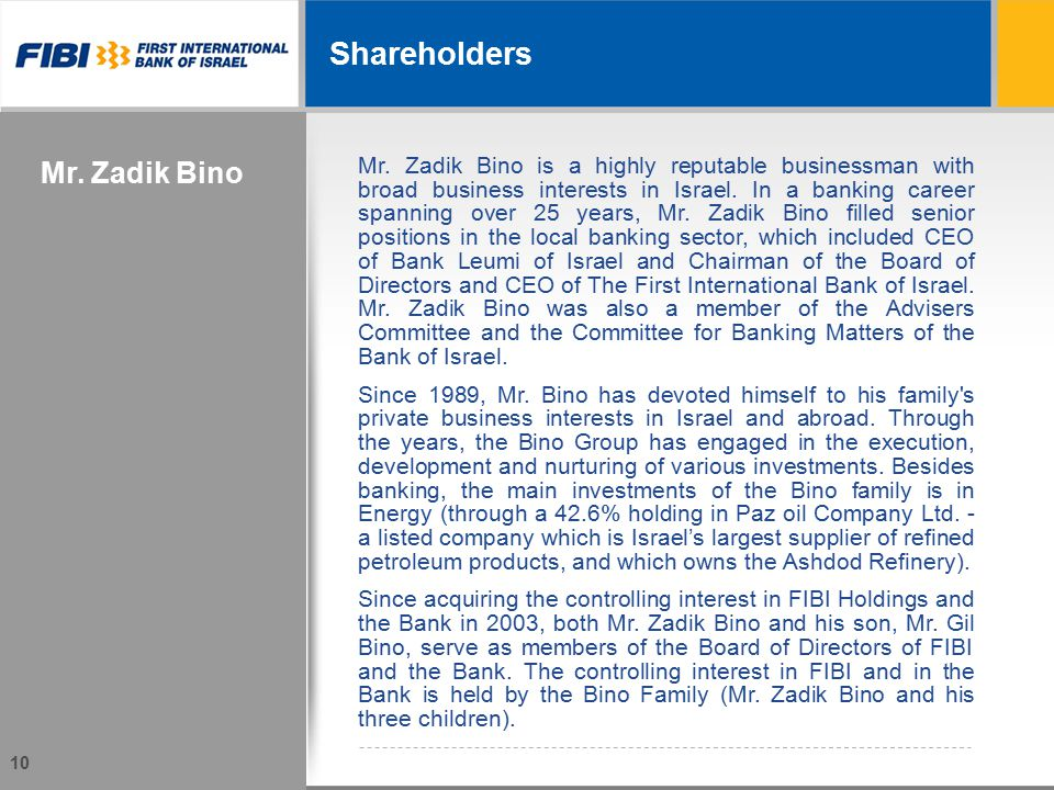10 Shareholders Mr. Zadik Bino Mr.