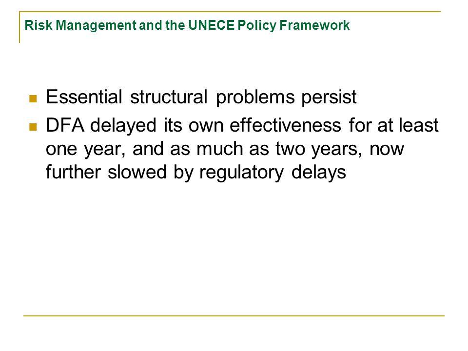 FSOC Post-Dodd-Frank & CFTC CFPB Risk Management and the UNECE Policy Framework Mortgage Market Regulators – post-DFA