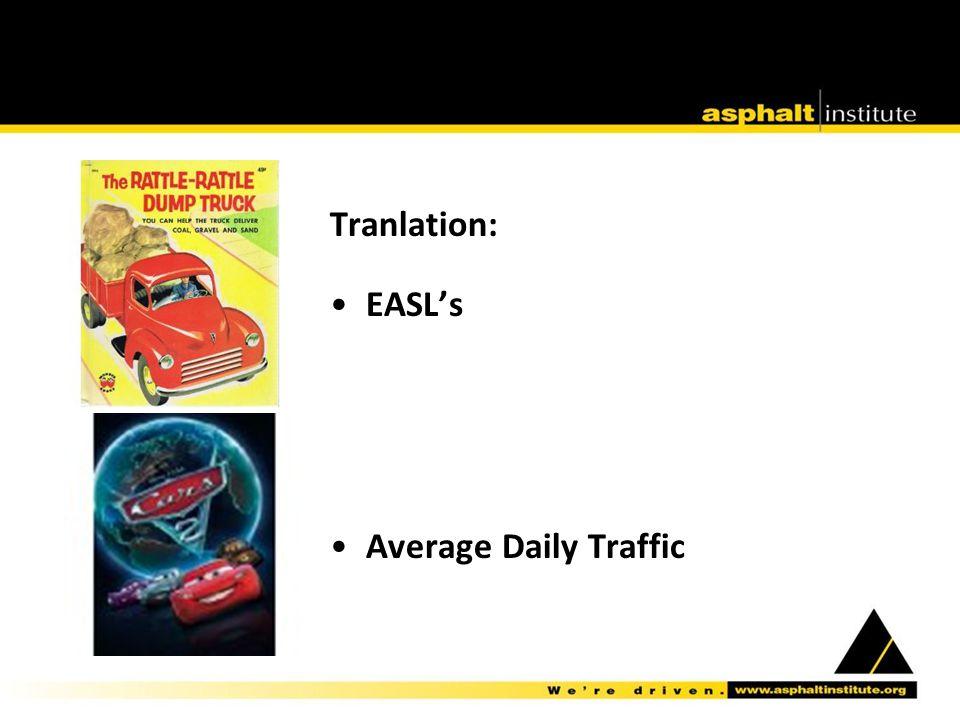 Tranlation: EASL's Average Daily Traffic