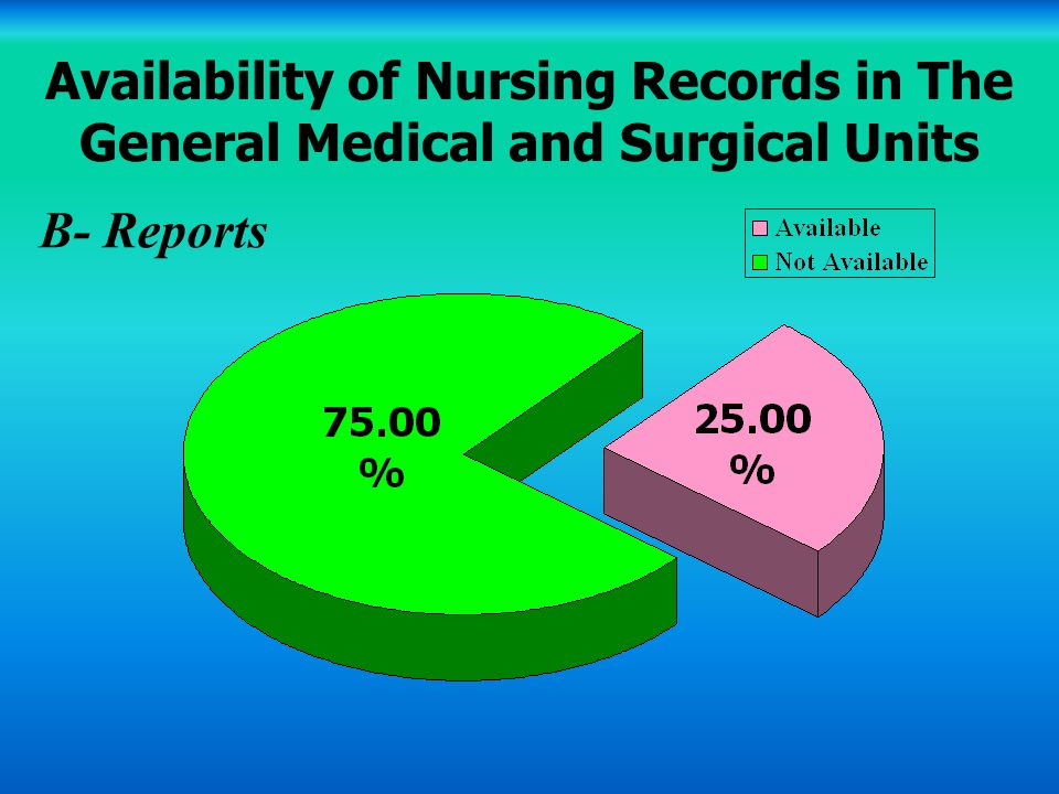 Other Clinical Nursing Forms: For Example Vital Signs Record  Fluid Balance Record  Diabetes Record (Insulin Chart)  Diabetes Record (Insulin Chart)  Coagulation Record  Nursing Medication Record  Narcotic Record 