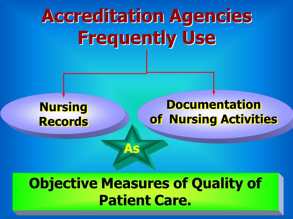 Quality Patient Care Is Frequently Measured The Communication Systems Prevalent in Nursing Units.