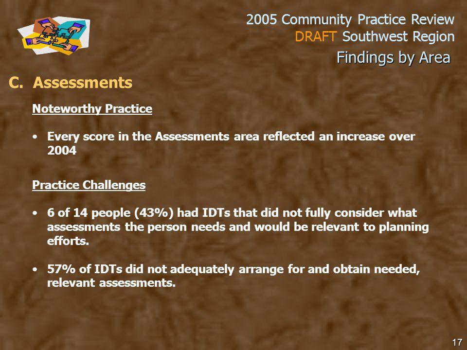 2005 Community Practice Review DRAFT Southwest Region 17 C.