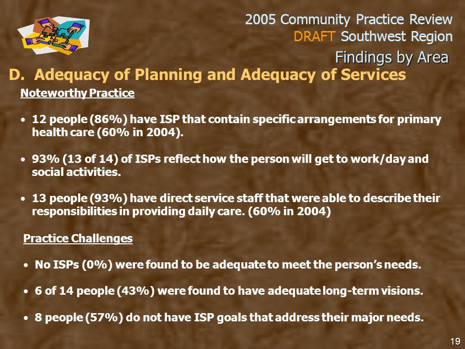 2005 Community Practice Review DRAFT Southwest Region 19 D.