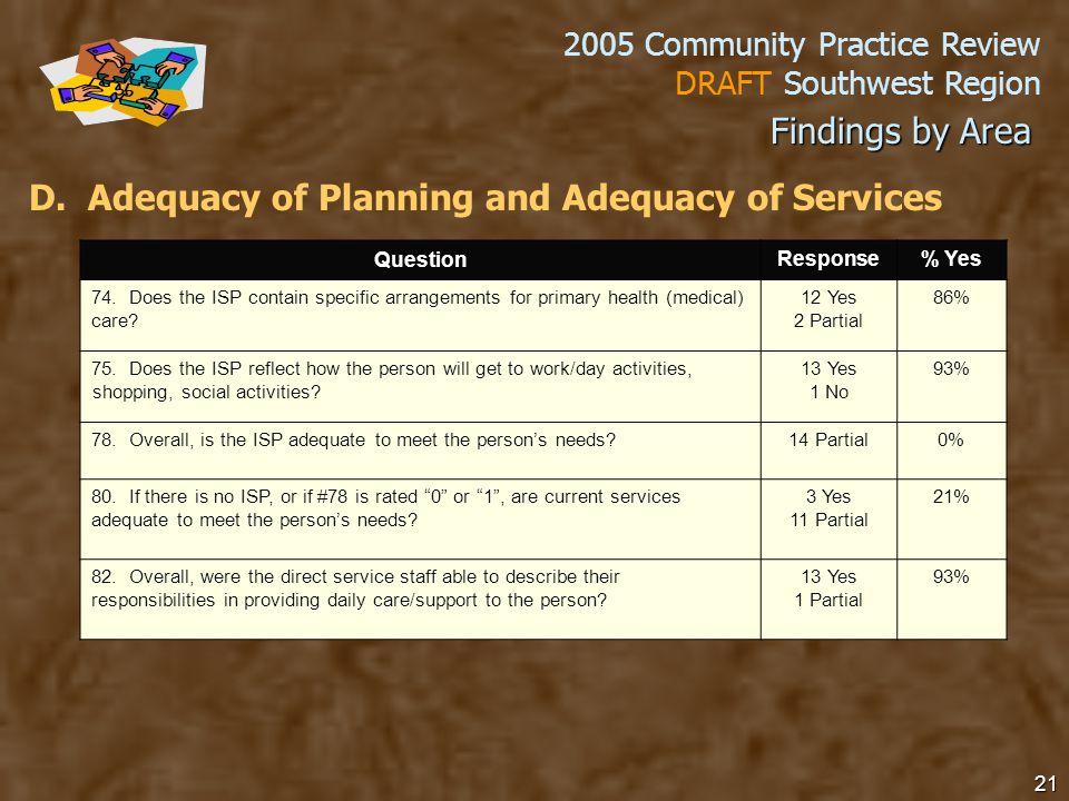 2005 Community Practice Review DRAFT Southwest Region 21 D.