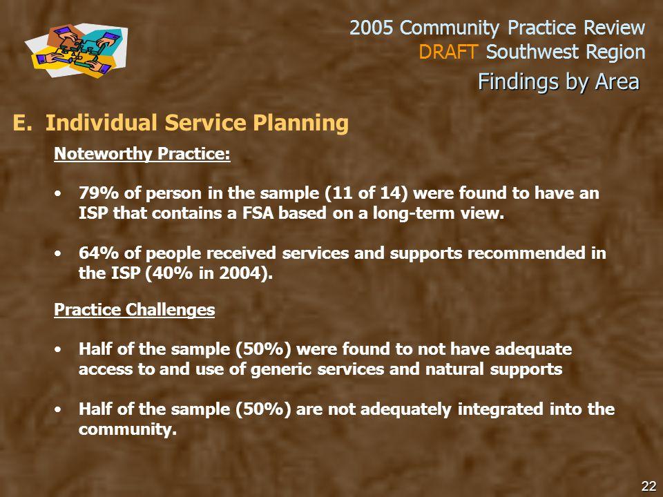 2005 Community Practice Review DRAFT Southwest Region 22 E.
