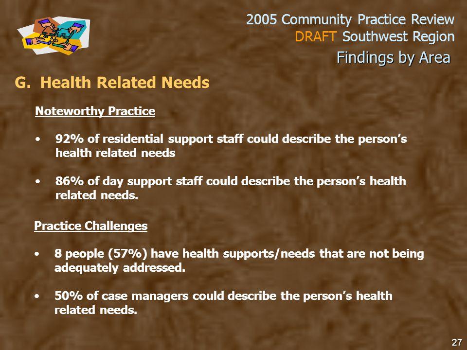 2005 Community Practice Review DRAFT Southwest Region 27 G.