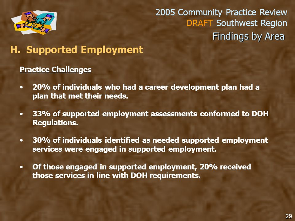 2005 Community Practice Review DRAFT Southwest Region 29 H.