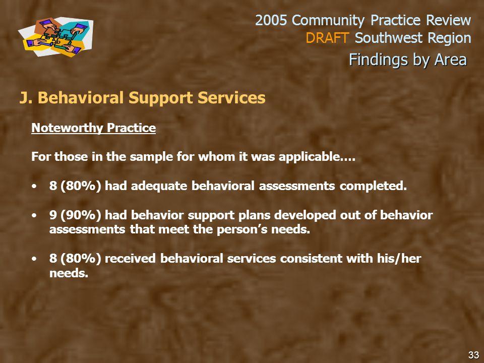 2005 Community Practice Review DRAFT Southwest Region 33 J.