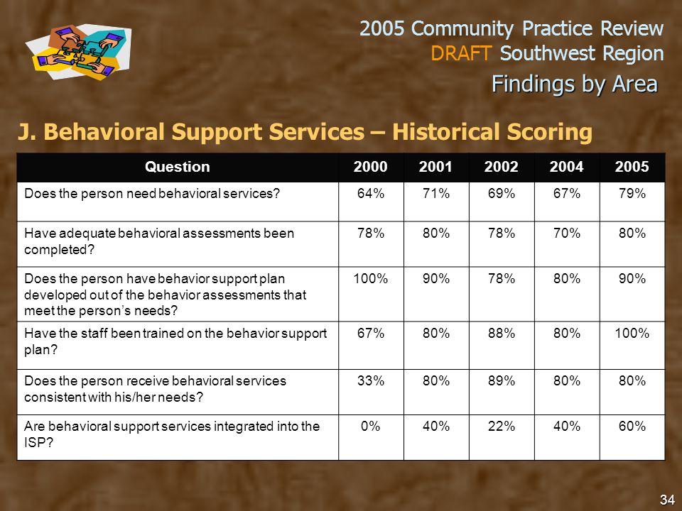 2005 Community Practice Review DRAFT Southwest Region 34 J.