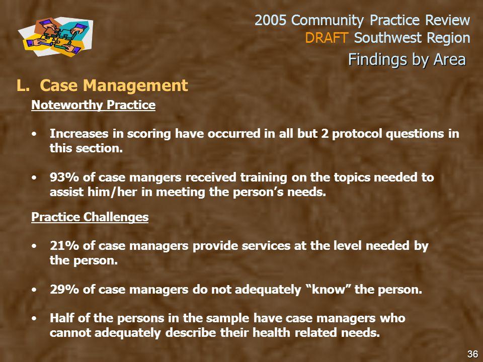 2005 Community Practice Review DRAFT Southwest Region 36 L.