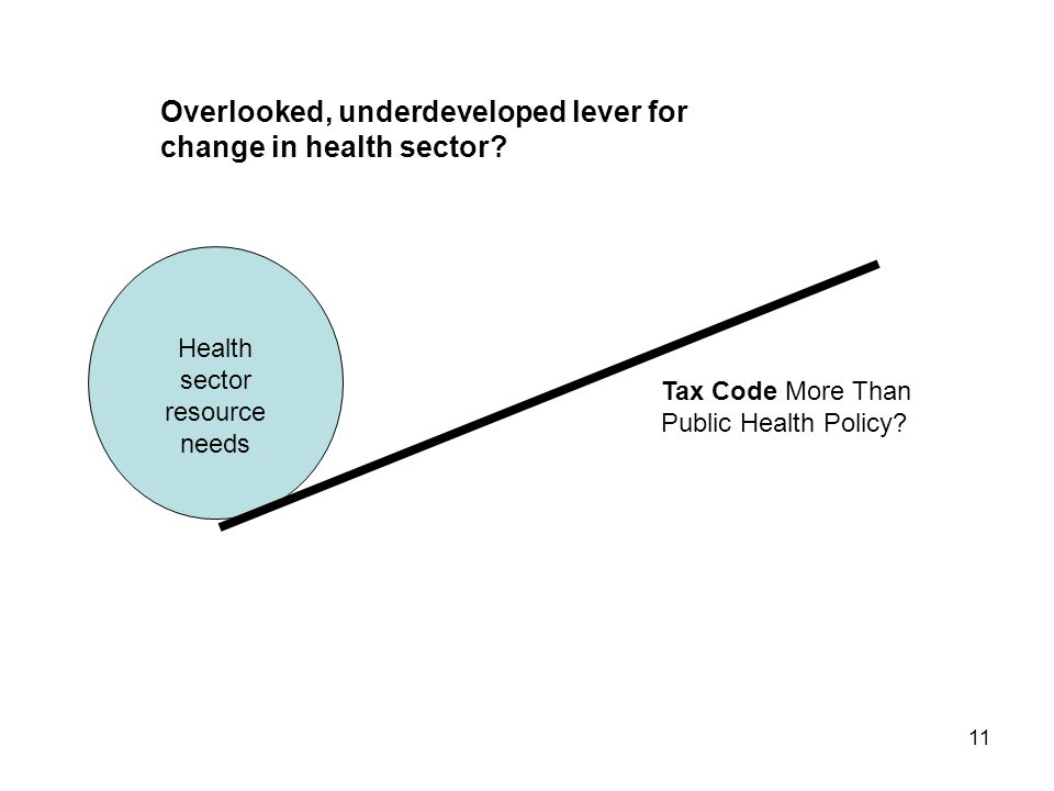 11 Overlooked, underdeveloped lever for change in health sector.