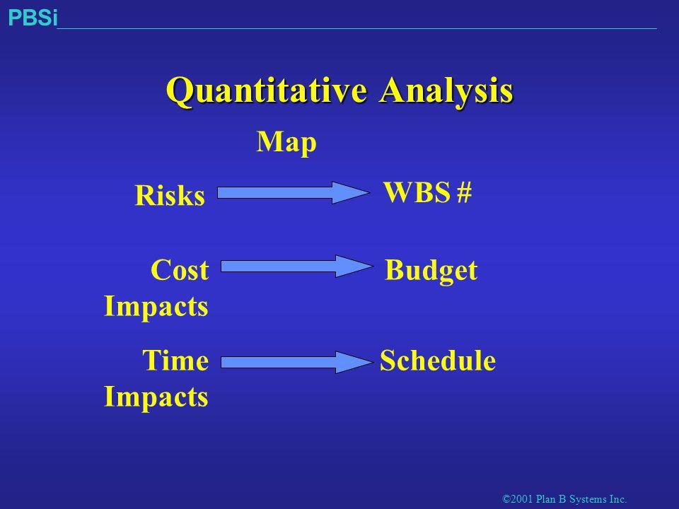 ©2001 Plan B Systems Inc.