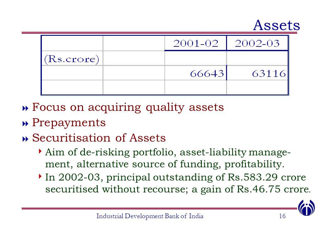 Assets  Focus on acquiring quality assets  Prepayments  Securitisation of Assets  Aim of de-risking portfolio, asset-liability manage- ment, alternative source of funding, profitability.