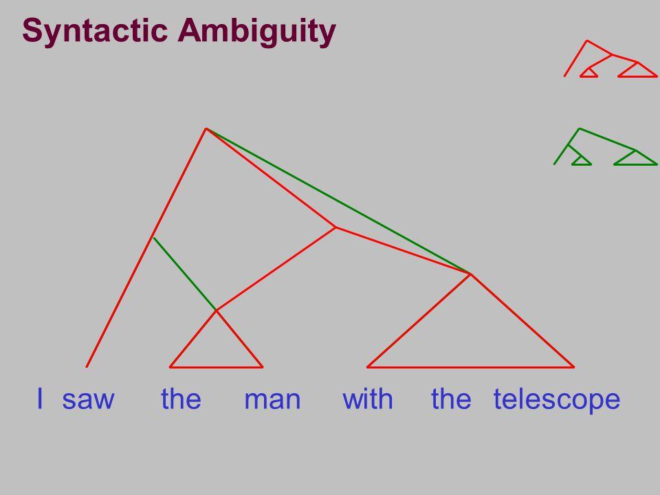 Isawthemanwiththetelescope Syntactic Ambiguity