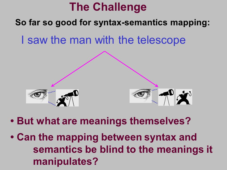 So far so good for syntax-semantics mapping: I saw the man with the telescope The Challenge But what are meanings themselves? Can the mapping between
