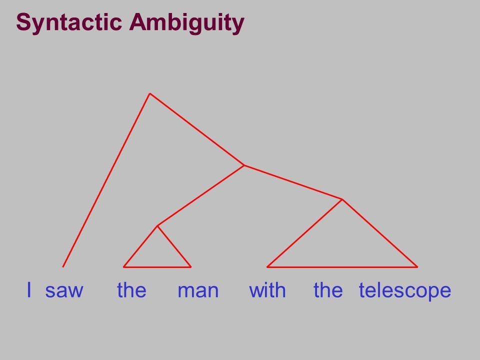 Syntactic Ambiguity Isawthemanwiththetelescope